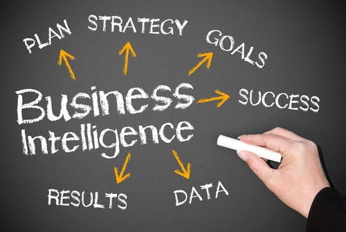 Business Intelligence Leads