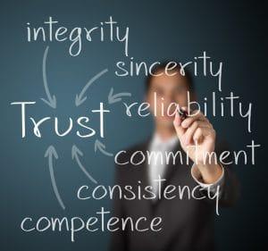 Lead Generation Trust